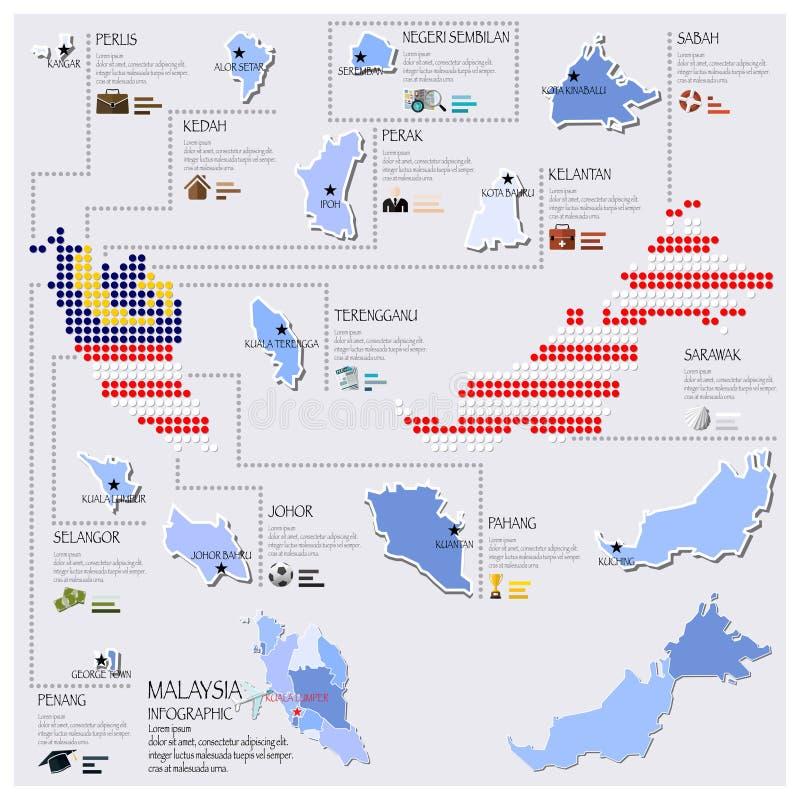 Dot And Flag Map Of Malaysia Infographic design royaltyfri illustrationer