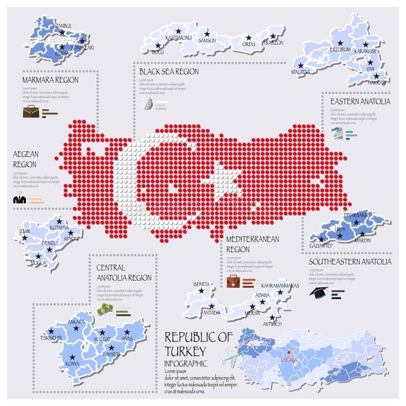 Dot And Flag Map Of República da Turquia Infographic ilustração do vetor