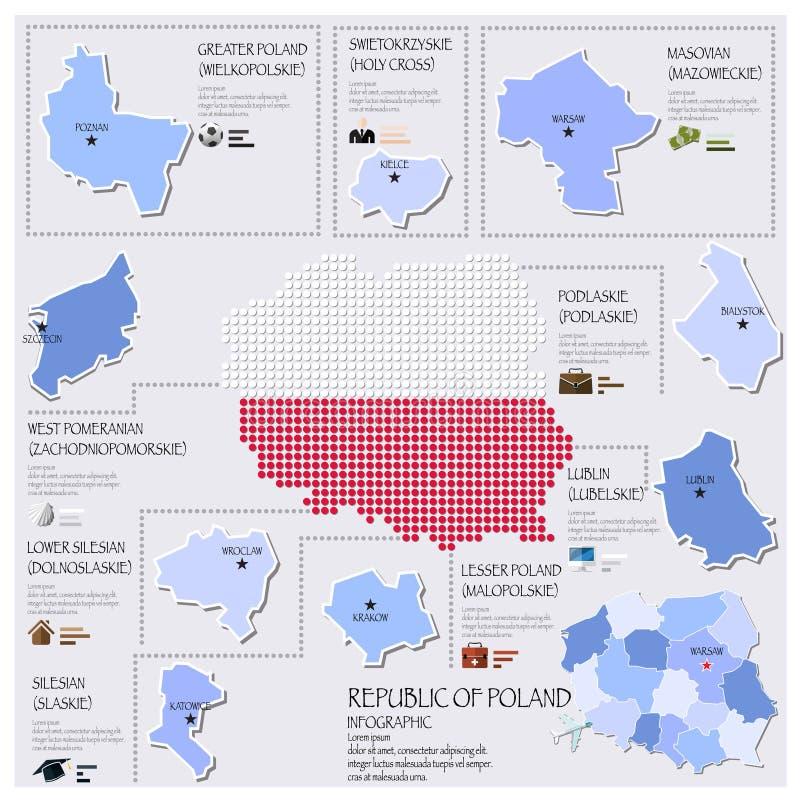 Dot And Flag Map Of republik av den Polen Infographic designen vektor illustrationer