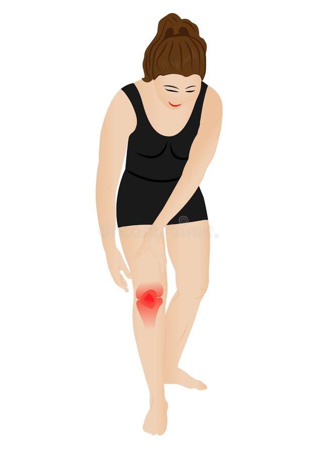 Douleur de genou en raison de blessure illustration stock