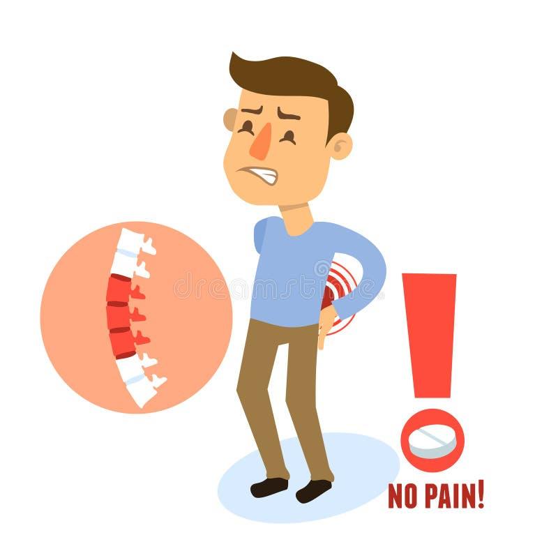 Douleurs de dos en difficulté de caractère illustration libre de droits