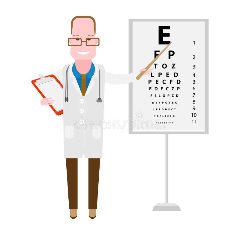 Doutor de olho ilustração royalty free
