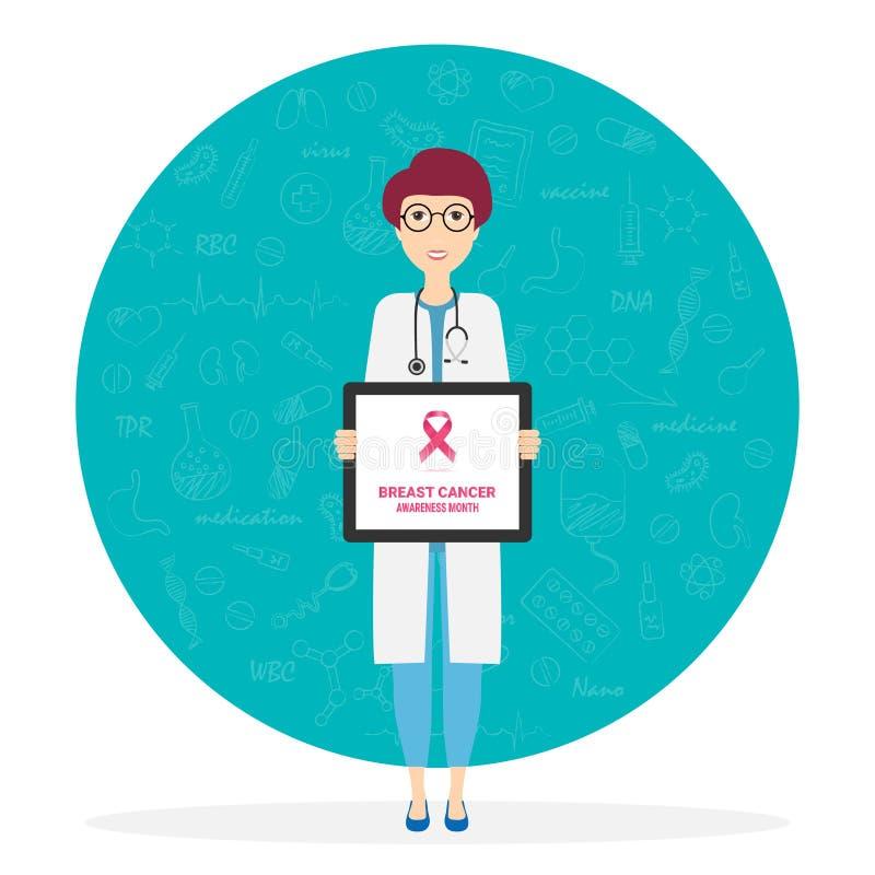 Doutor Describes About Cause ao câncer da mama, mamário ilustração stock