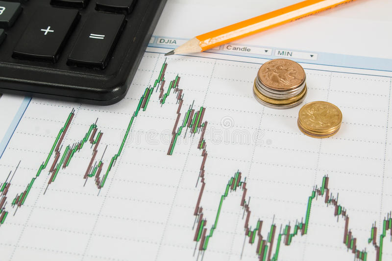 Dow Jones Business chart with calculator, coins and pencil indicates the maximum. Dow Jones Business chart with calculator, coins, pencil indicates the maximum royalty free stock photos
