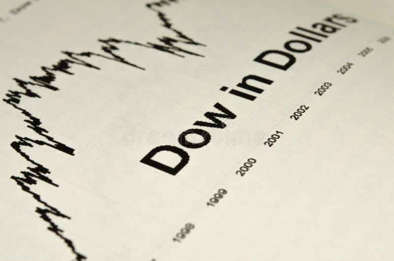 Dow Jones w dolarach zdjęcie royalty free