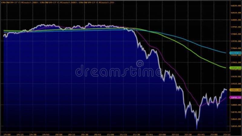 downtrend Financier, échec, crise économique Chute courante de diagramme illustration de vecteur