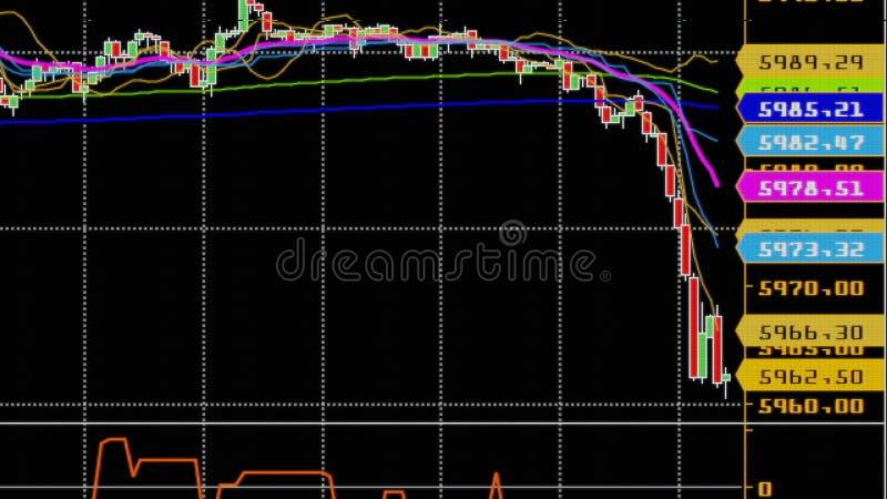 downtrend Financier, échec, crise économique Chute courante de diagramme illustration stock