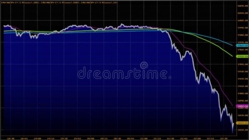 downtrend Finanziario, guasto, crisi economica Caduta di riserva del grafico illustrazione vettoriale