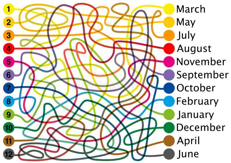 Doze meses de labirinto do ano alinham o labirinto ilustração stock