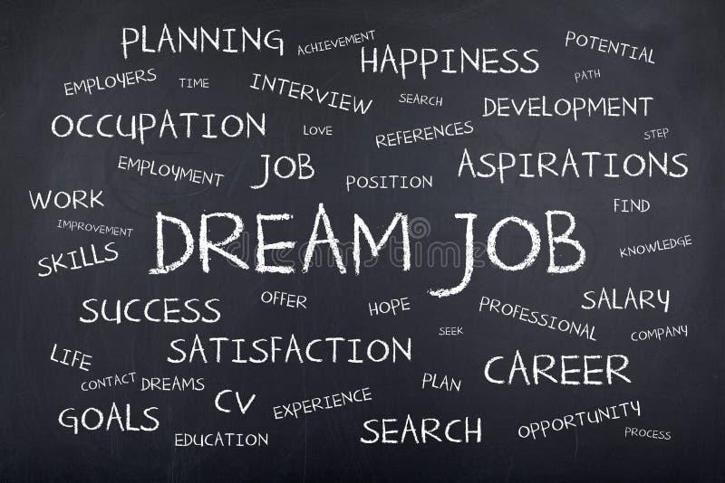 Dröm- Job Background Concept Word Cloud royaltyfri foto