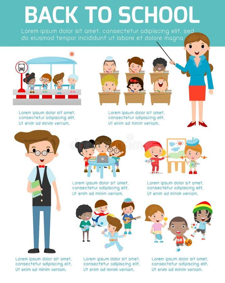 Dra tillbaka till skolan Infographic stock illustrationer