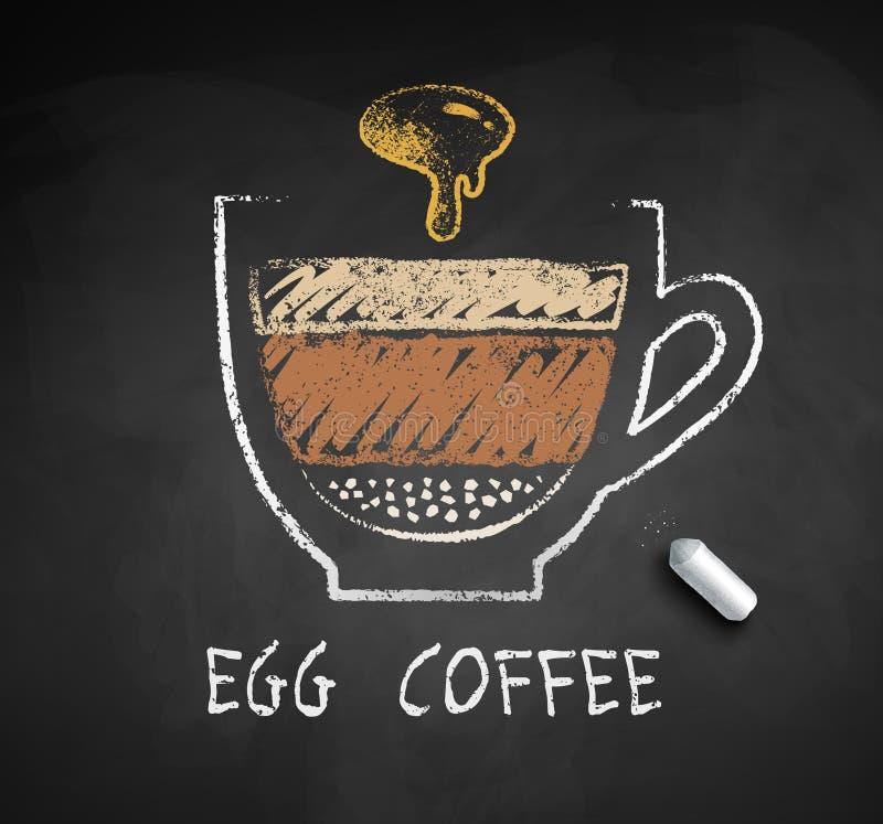 Dragen vektorkrita skissar av kaffe med äggulor royaltyfri illustrationer