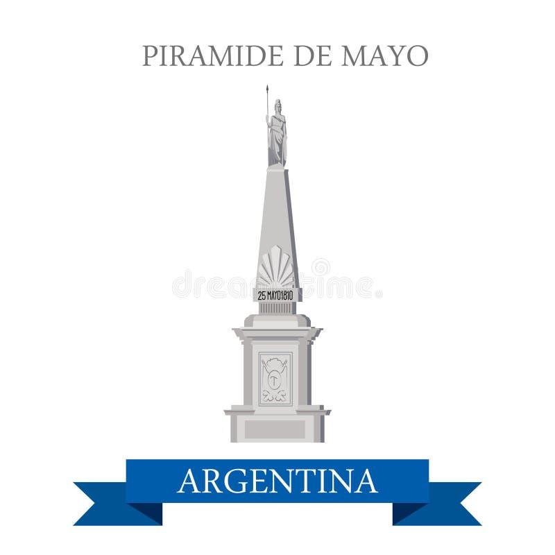 Dragning för Piramide de Mayo Buenos Aires Argentina vektorlägenhet stock illustrationer