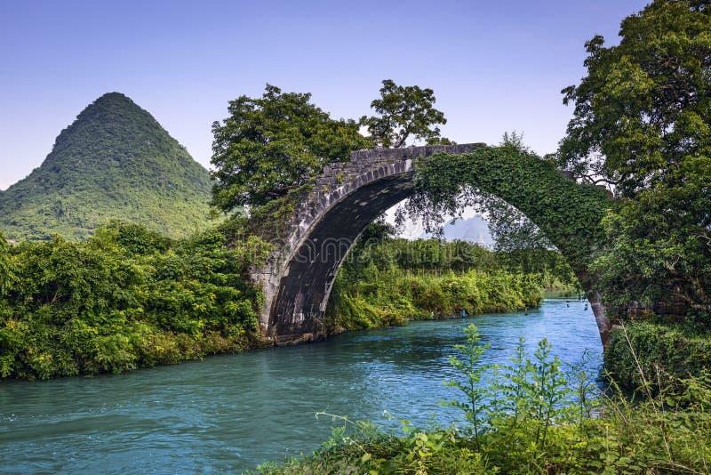 Dragon Bridge stock images