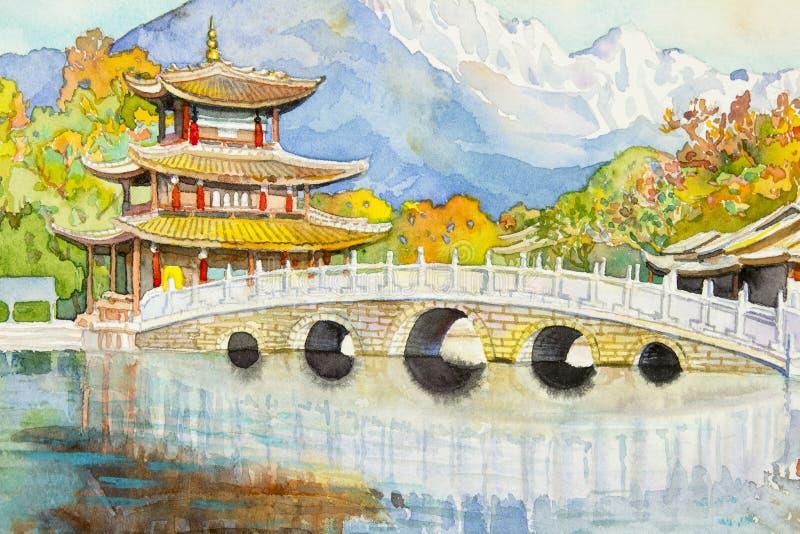 Dragon Pool negro, charca famosa en Jade Spring Park escénica ilustración del vector
