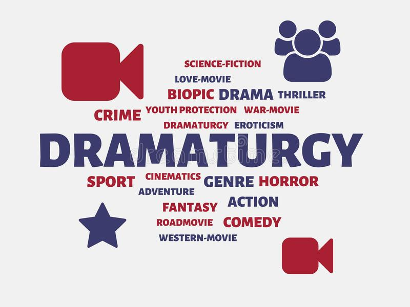 DRAMATURGY - εικόνα με τις λέξεις που συνδέονται με τον ΚΙΝΗΜΑΤΟΓΡΑΦΟ θέματος, λέξη, εικόνα, απεικόνιση ελεύθερη απεικόνιση δικαιώματος