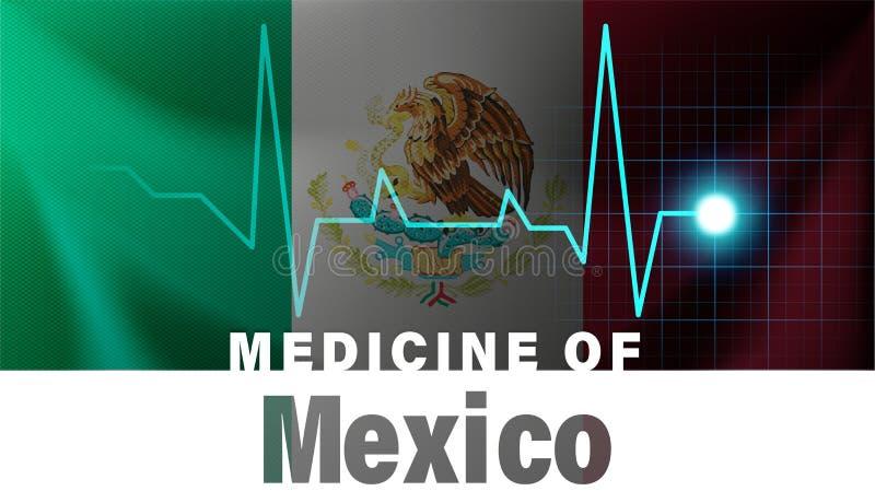 Drapeau du Mexique et illustration au trait de battement de coeur Médecine du Mexique avec le nom du pays illustration de vecteur