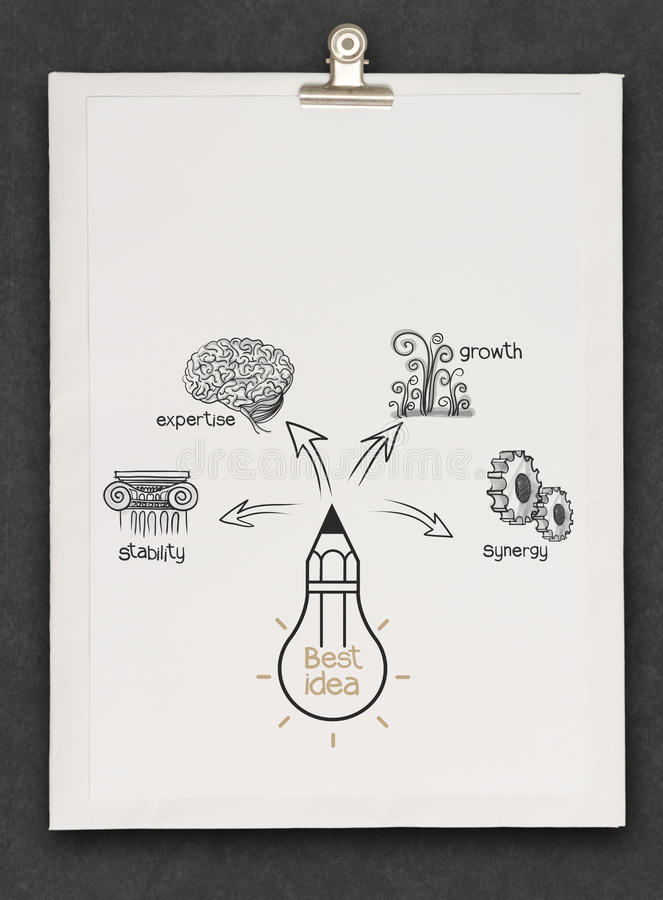 Draw of the best idea diagram. As concept stock images
