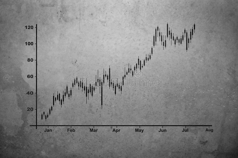 Drawing chart on wall. Drawing stock chart on gray concrete wall royalty free stock image