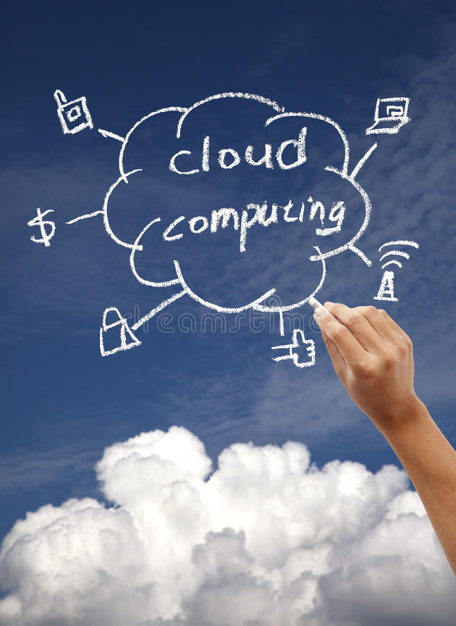Drawing cloud computing concept. On the blue sky stock photos