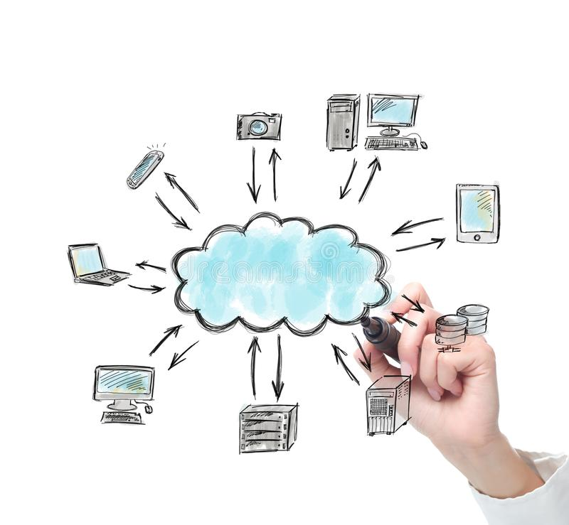 Drawing a cloud computing solution. Businessperson drawing a complete cloud computer solution vector illustration
