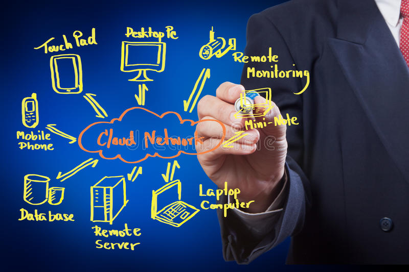 Drawing cloud network. On white board royalty free stock photos