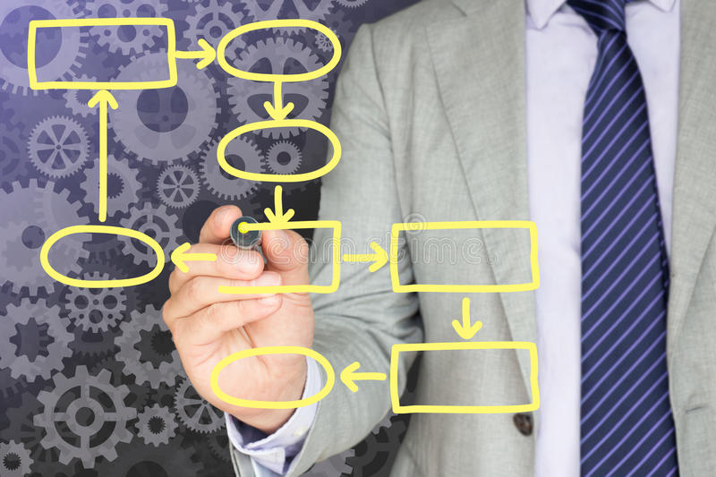 Drawing a flowchart. Businessman in a grey suit drawing a flowchart on the screen with a gear background project management concept stock photography