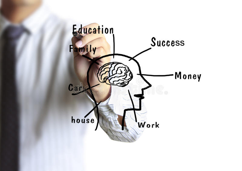 Drawing a human head and brain with chalk symbol of mental heal stock photo