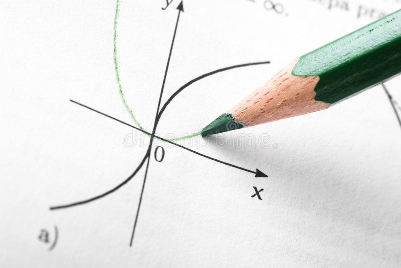 Drawing line. Detail of function graph in math reference book with green pencil that is drawing line stock images