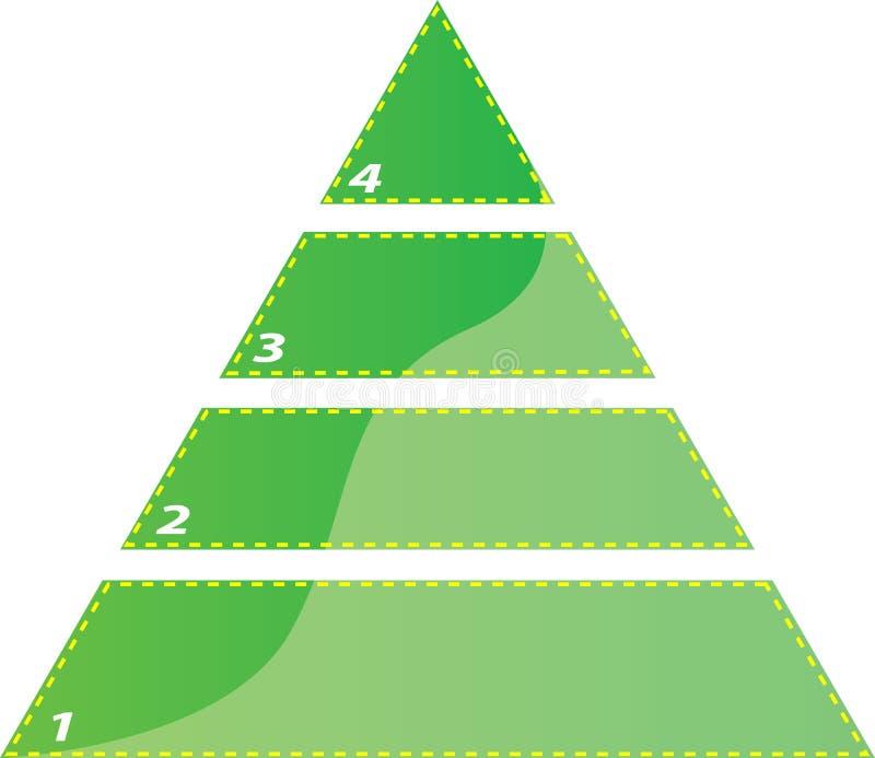 Dreieckdiagramm mit vier Jobstepps stock abbildung