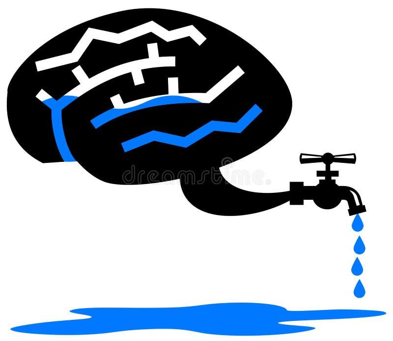 Drenaż mózgu royalty ilustracja