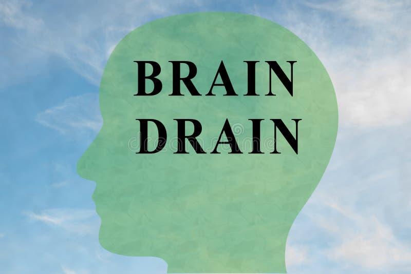 drenażu mózgu pojęcie ilustracja wektor