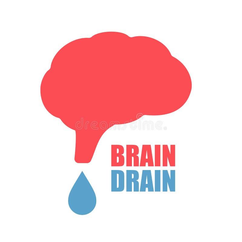 Drenażu mózgu wektoru ikona ilustracja wektor