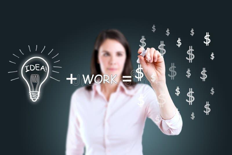 Drenaje de la ecuación de la mujer de negocios. fotos de archivo libres de regalías