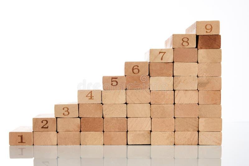 Drewnianego bloku sztaplowanie jako kroka schodek fotografia stock