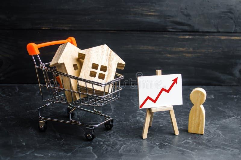 Drewniani domy w supermarkecie furmanią w górę strzały i perone stojaków blisko i Rosnący popyt dla mieścić i nieruchomości Przyr fotografia stock