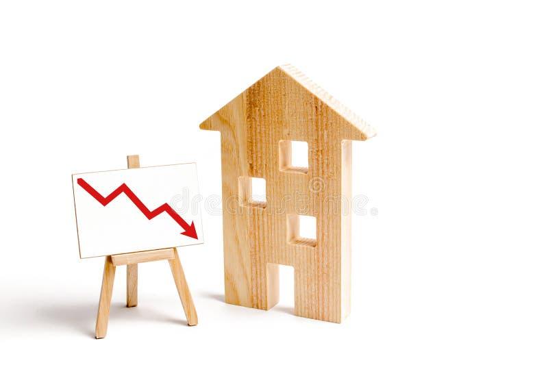 Drewniany dom i czerwieni strzały puszek pojęcie spada ceny i żądanie dla nieruchomości, kryzysu i recesji, zdjęcie stock