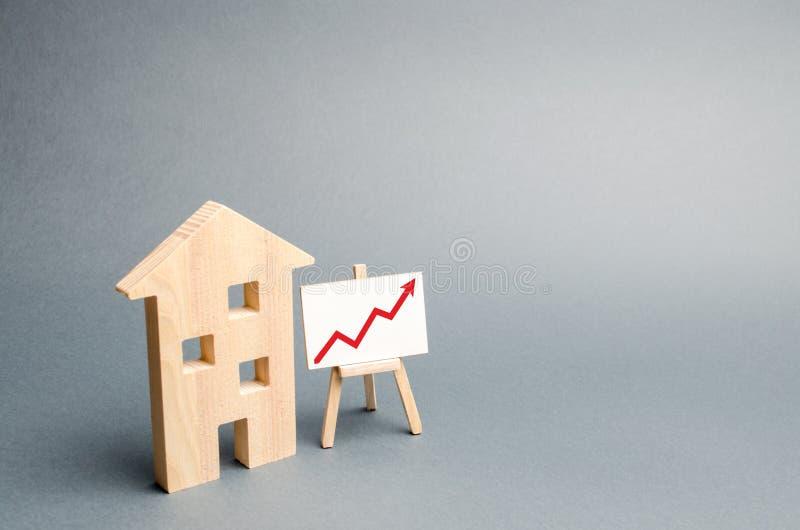 Drewniany dom i stojak z czerwoną strzałą w górę Rosnący popyt dla lokalowej nieruchomości przyrost miasto i swój populacja zdjęcia royalty free