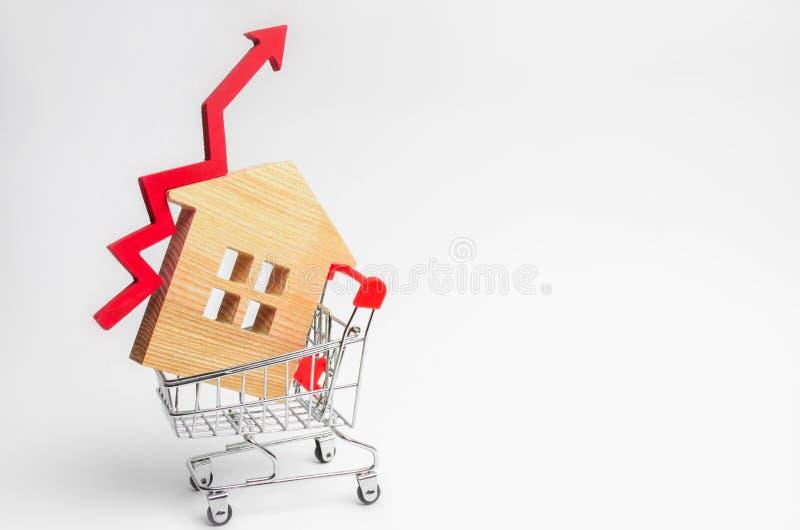 Drewniany dom w supermarketa tramwaju up i czerwonej strzała pojęcie wysokie zapotrzebowanie dla nieruchomości przyrostowa wydajn fotografia stock