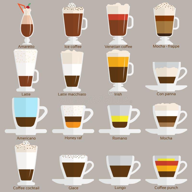 Dricker det olika kafét för kaffekoppar typer som espresso rånar med vektorn för tecknet för morgonen för skumdryckfrukosten royaltyfri illustrationer