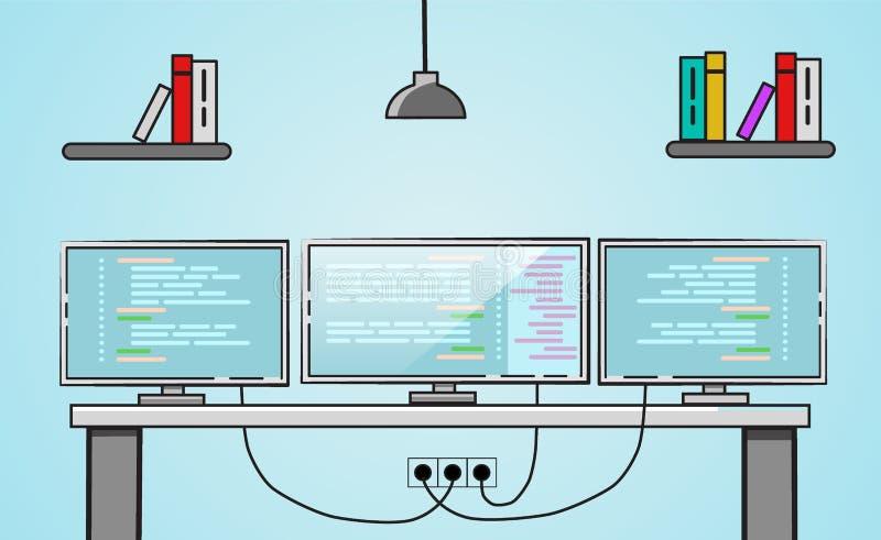 Drie monitorsopstelling De creatieve werkruimte van de bureaudesktop vector illustratie