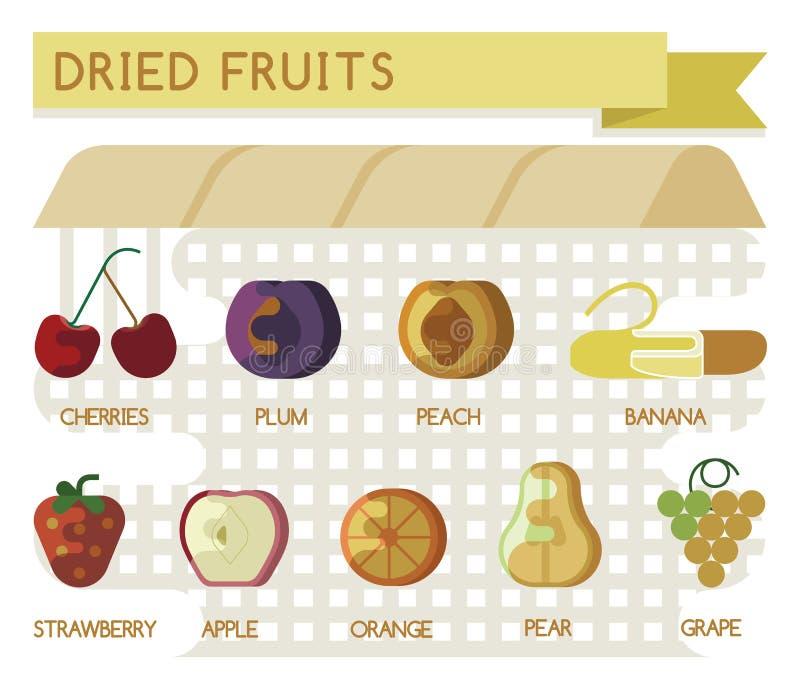 Dried fruits concept. Illustrator stock illustration