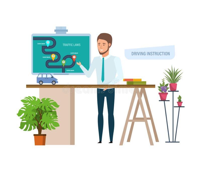 Drijfinstructie Drijfschool of het leren te drijven, binnenlands onderwijs, vector illustratie