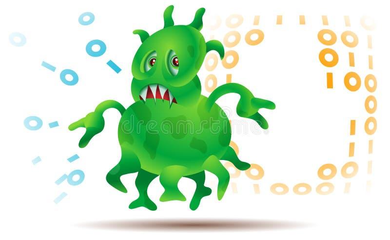 drobnoustroju wirus royalty ilustracja