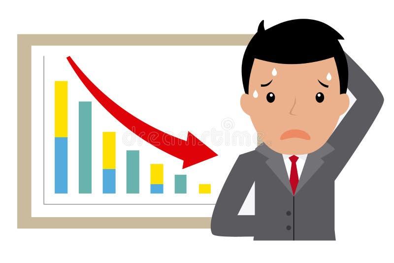 Droevige zakenman voor slechte resultatengrafiek stock illustratie