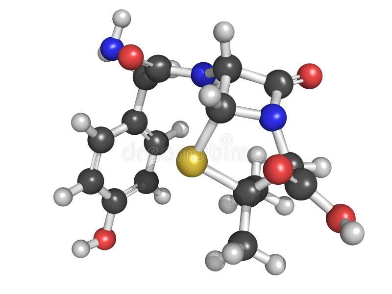 Droga antibiótica da beta-lactana da amoxicilina, estrutura química. ilustração do vetor