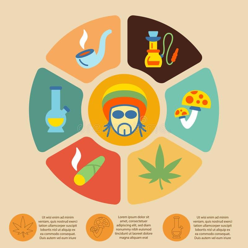 Droga el sistema infographic libre illustration