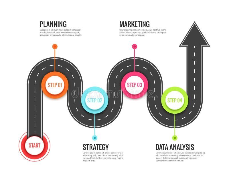 Drogowa podróż infographic Potyka się kierunkowej mapy wijącą drogę, podróż sukces Footpath wektoru pojęcie ilustracja wektor