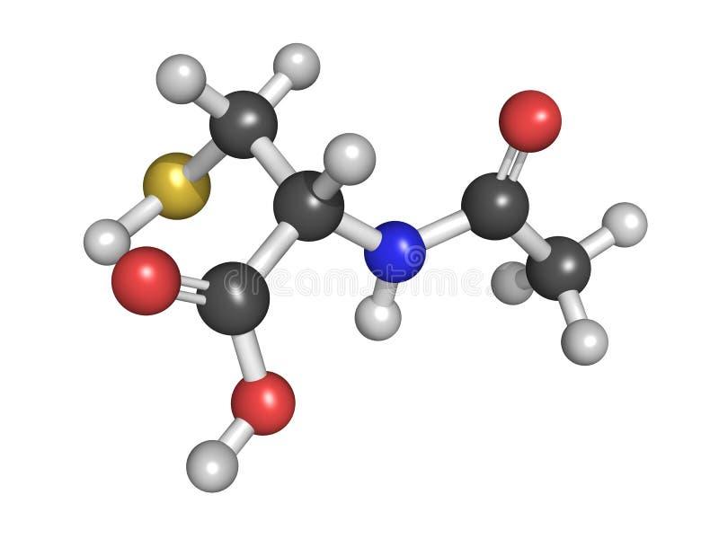 Drogue mucolytique de l'acétylcystéine (le Conseil de l'Atlantique nord), constitution chimique. Également nous illustration stock