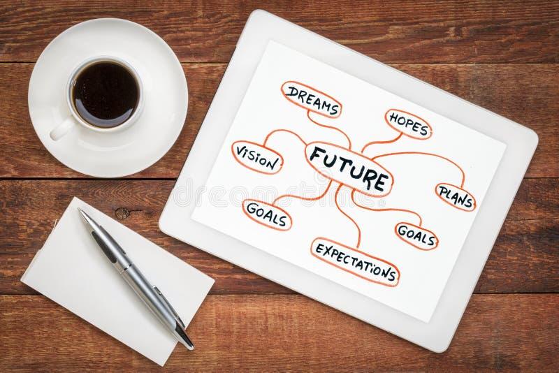 Dromen, doelstellingen, plannen en visie die - het toekomstige concept gestalte geven royalty-vrije stock foto's